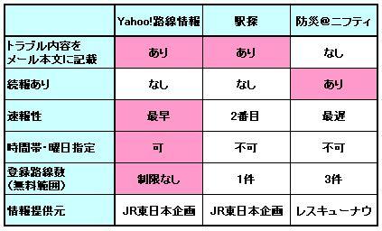Keitai20090530